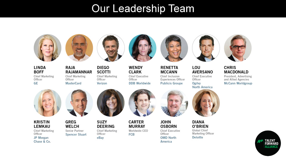 Talent Forward Alliance Leadership Team
